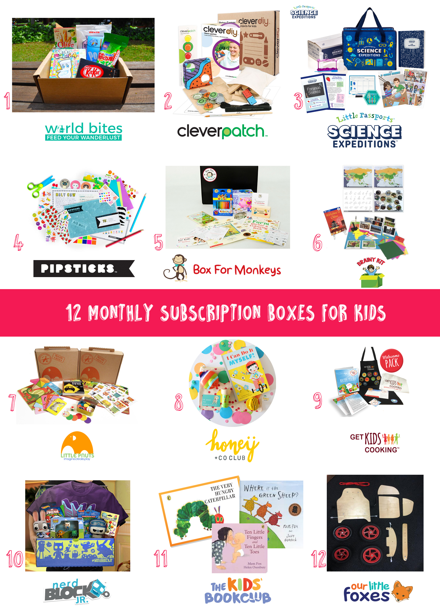 12 Monthly Subscription Boxes for Kids
